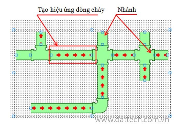 hieu-ung-dong-chay-duong-ong-hmi-3309