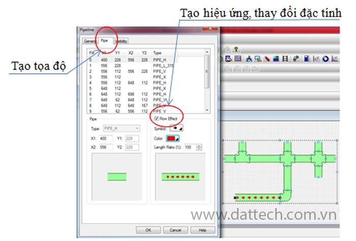 hieu-ung-dong-chay-duong-ong-hmi-4309